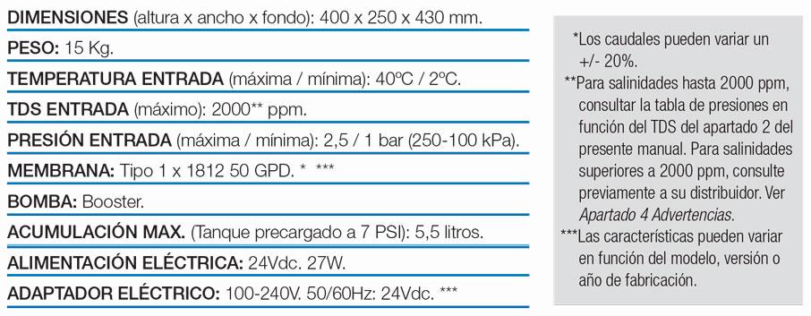 healthwater-osmosis-inversa-basica-4