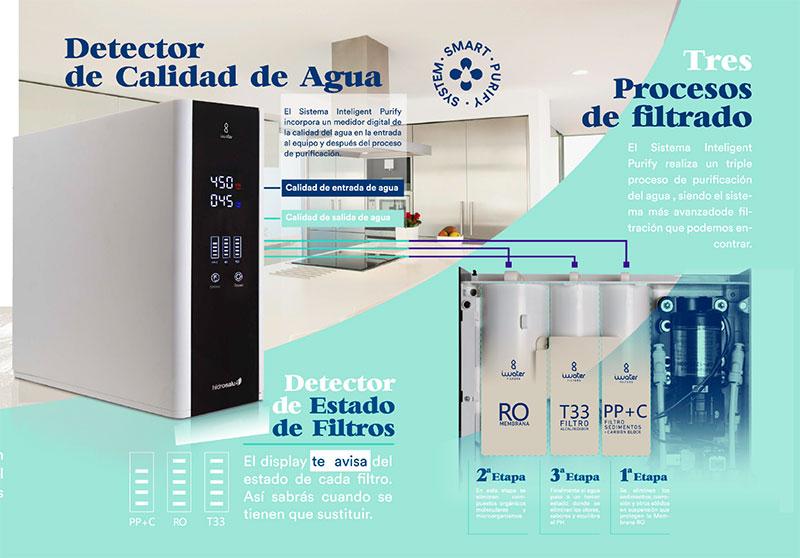 Detector de calidad de agua