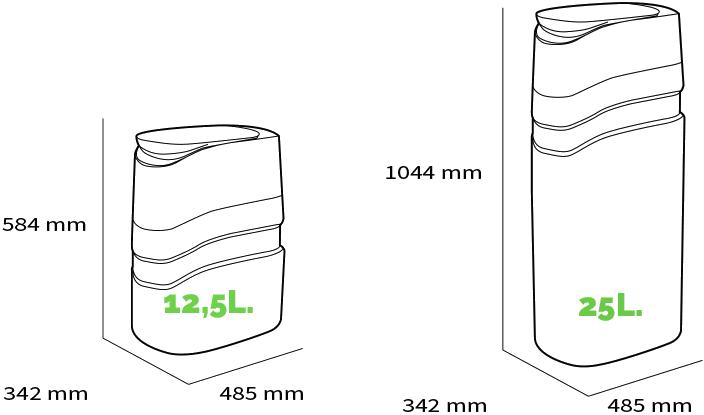 Greensoft - Dimensiones