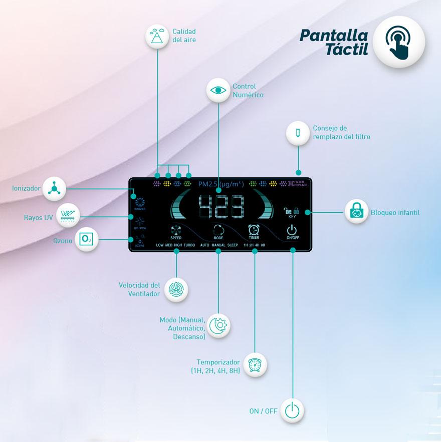 Optimal 360 - Pantalla tactil